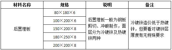 亚博体育app彩票亚博体育手机网页版登录用用材料